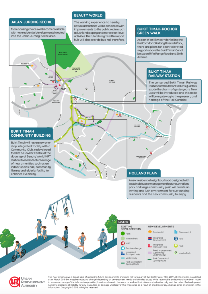 forett-at-bukit-timah-ura-master-plan-2-2019-singapore